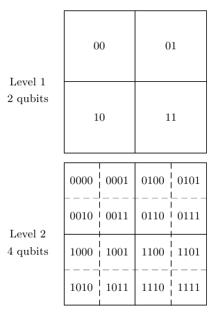 qubism_divisions_standard.png